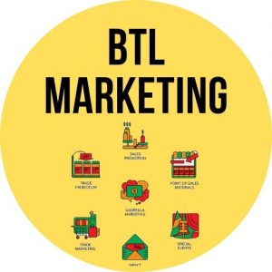 BTL Marketing
